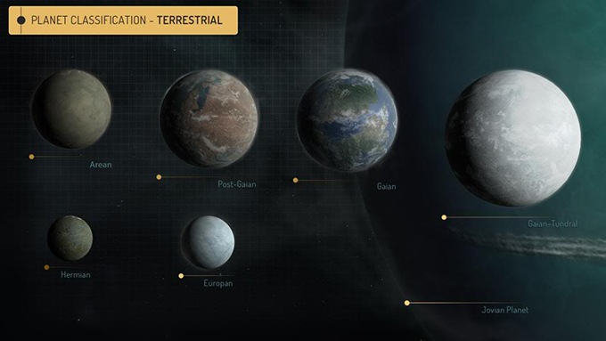 Elite_Planets_Terrestial_Classification_Newsletter_zps74cea4d3